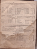 Carey Bible Contents 1812